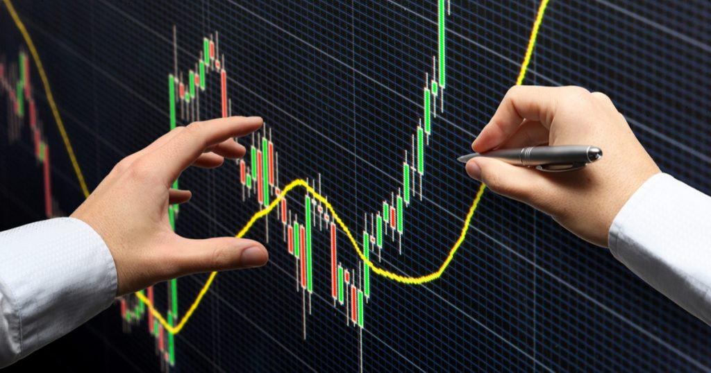 correlation trading - correlation bourse - illustration main analyse technique