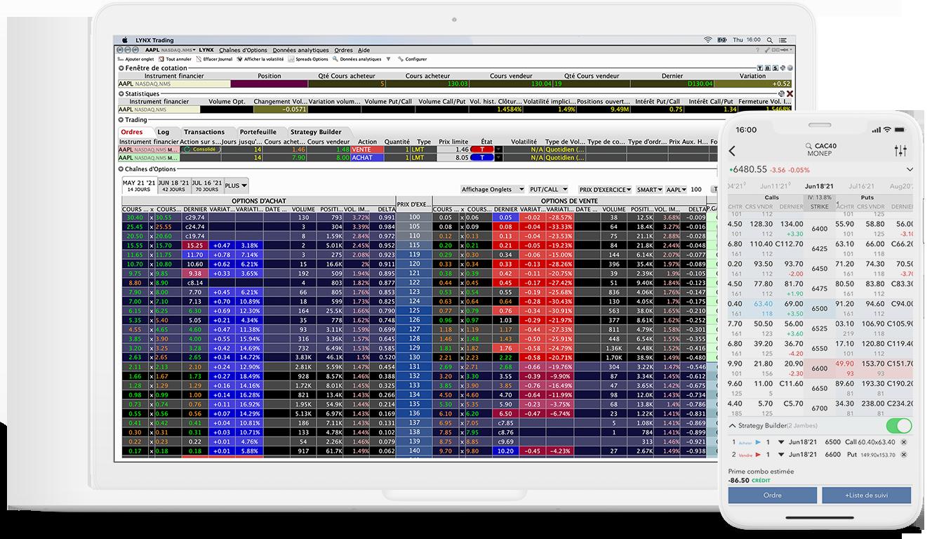 Outil de trading : OptionTrader